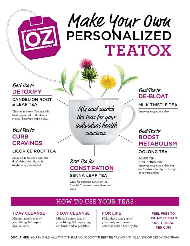 Make your own personalized teatox, a chart offering guidance in combining teas to suit personal needs.