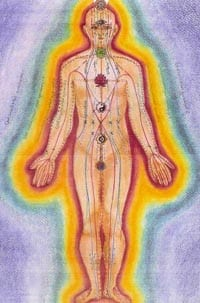 Diagram of energy lines on the body