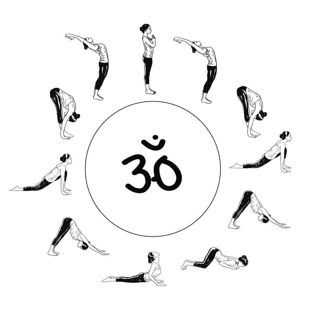 A diagram of numerous yoga poses